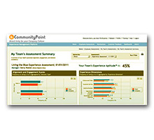 View assessment statistics quickly and easily
